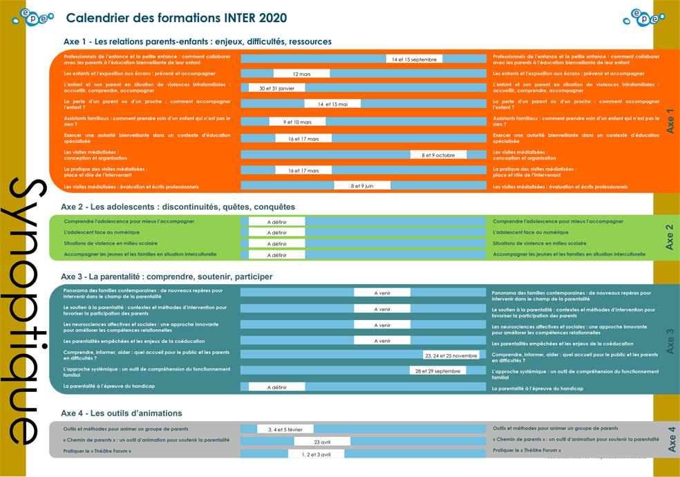 Synoptique des formations 2020